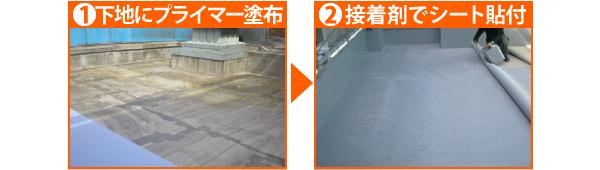 ①下地にプライマー塗布→②接着剤でシート貼付