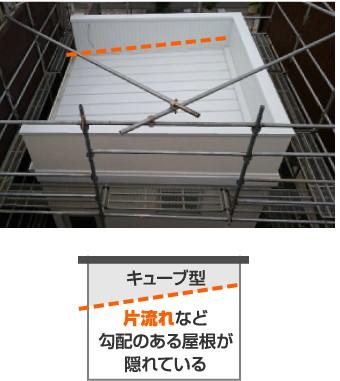 片流れなど勾配のある屋根が隠れているキューブ型住宅