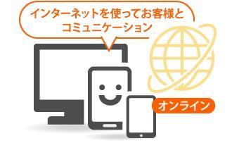 インターネットを使ってお客様とコミュニケーションが可能です。