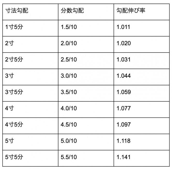 377a6192eee0499974a80904c0886978-1-columns1